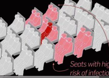 Wie verteilen sich Bakterien und Viren nach dem Niesen im Flugzeug? 4