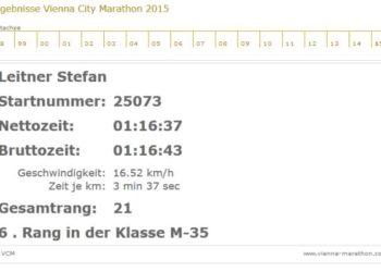 Leiti bloggt: Bestzeit beim Vienna Marathon und Überraschungen 8