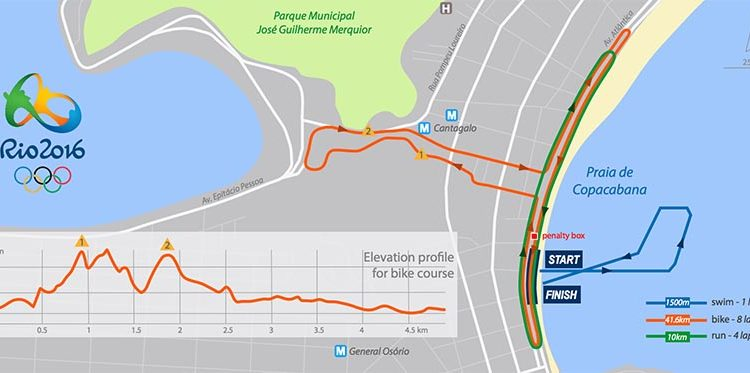 Die Strecken des Olympischen Triathlons in Rio 2016