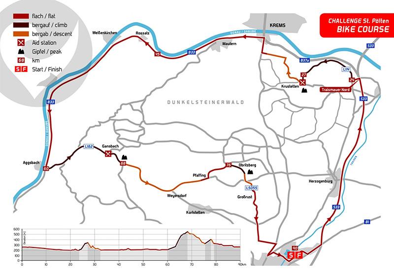 Radstrecke Challenge St. Pölten