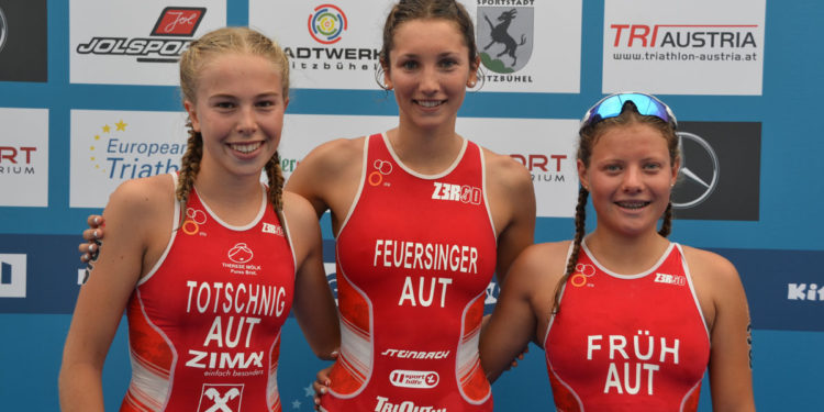 Feuersinger jubelt über Junioren Europameisterschaft: Den Mutigen gehört die Welt 1
