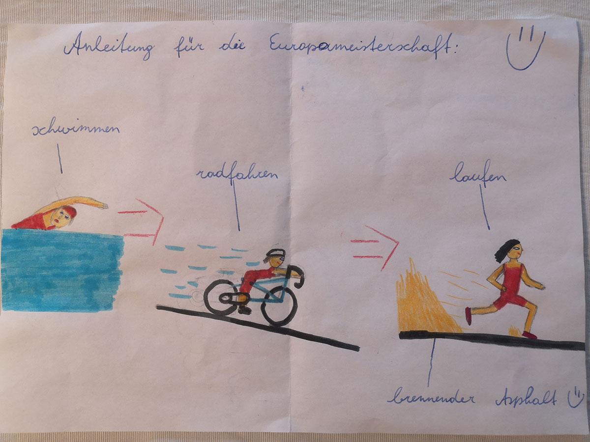 Anleitung zum Triathlon