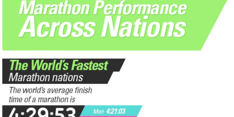 Die schnellsten Marathon Nationen - Österreich auf Rang 12 1