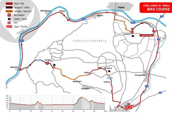 Challenge St. Pölten Radstrecke