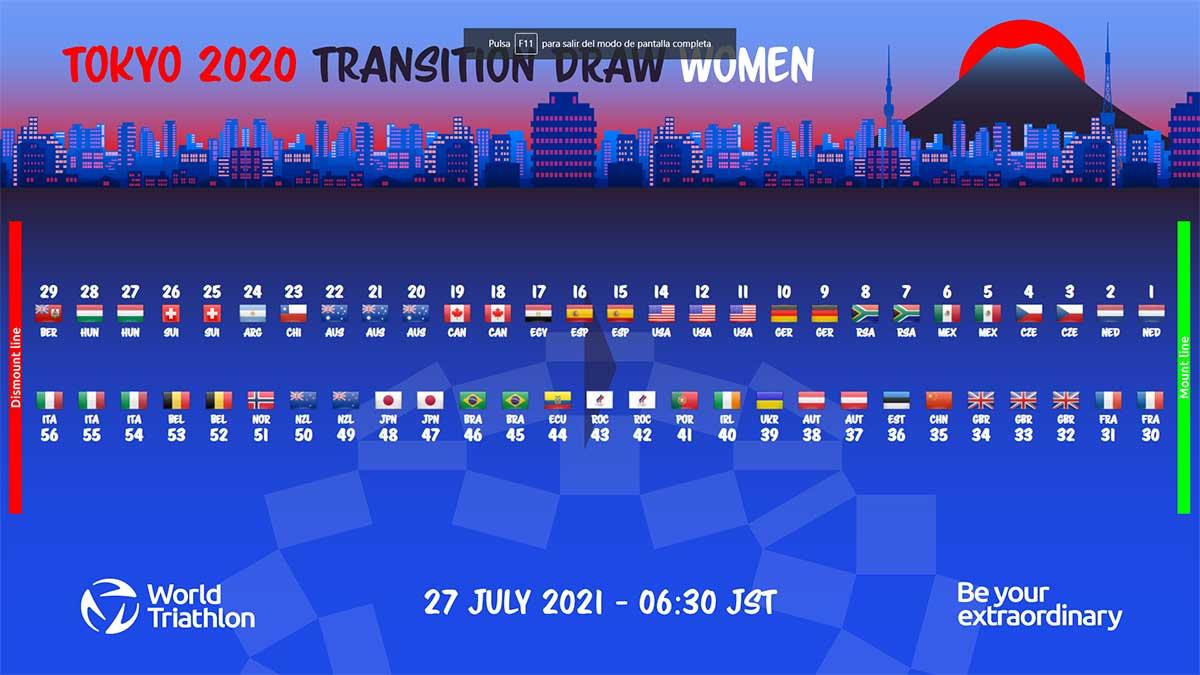 Start List Tokyo Women